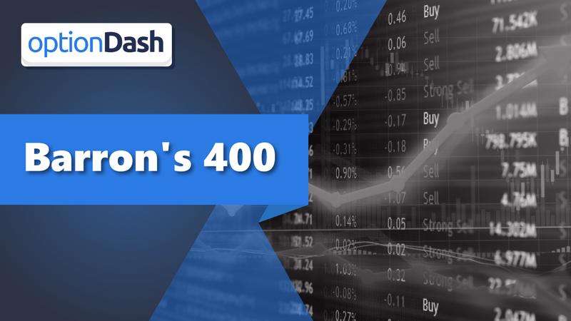 optionDash Barron's 400