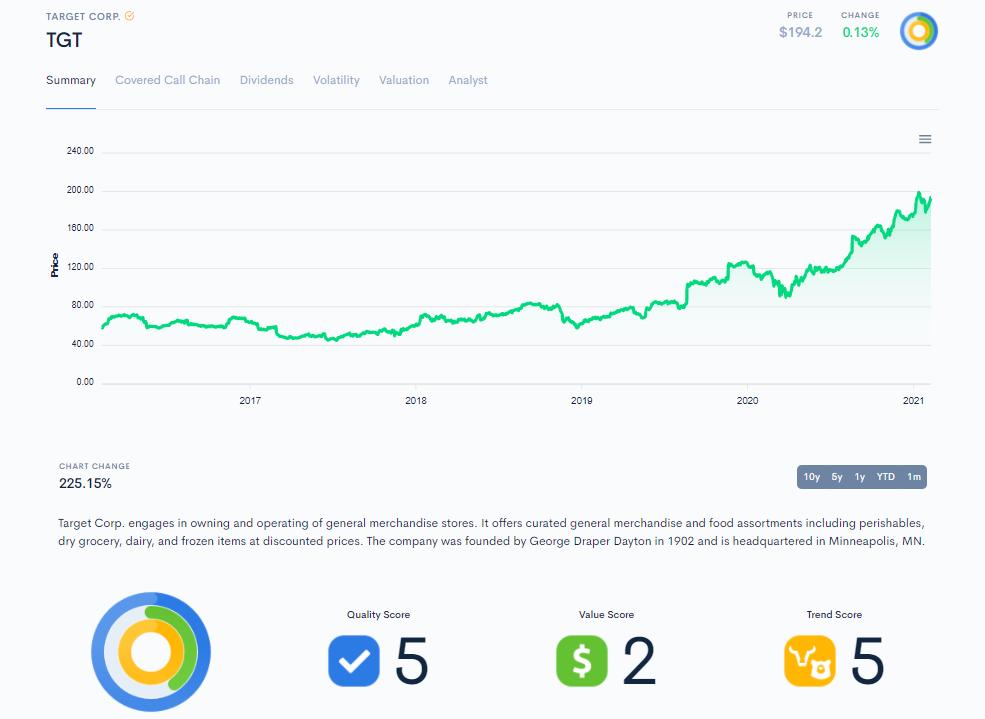 optionDash Proprietary Stock Scoring System